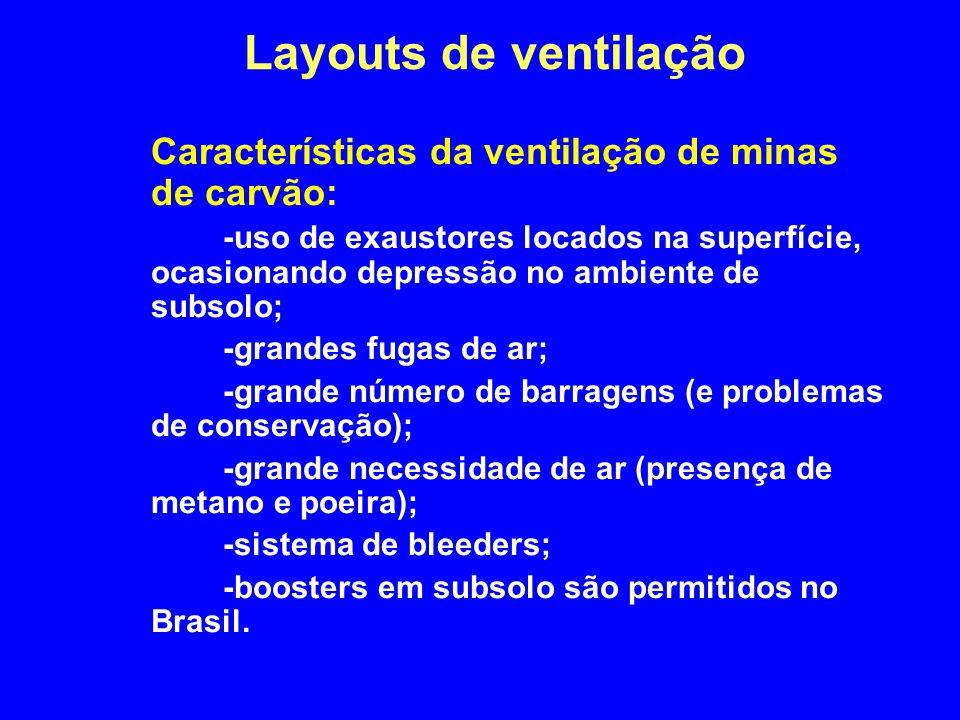 Layouts de ventilação 4/2/2017. Características da ventilação de minas de carvão: