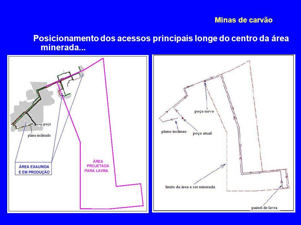 4/2/2017 Minas de carvão Posicionamento dos acessos principais longe do centro da área minerada...