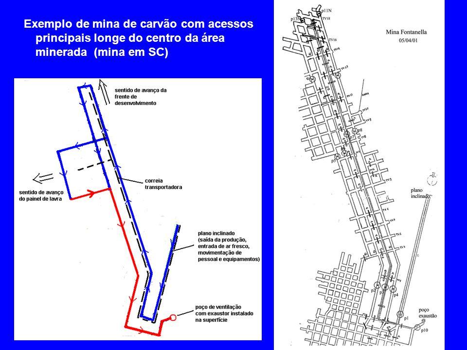 4/2/2017 Exemplo de mina de carvão com acessos principais longe do centro da área minerada (mina em SC)