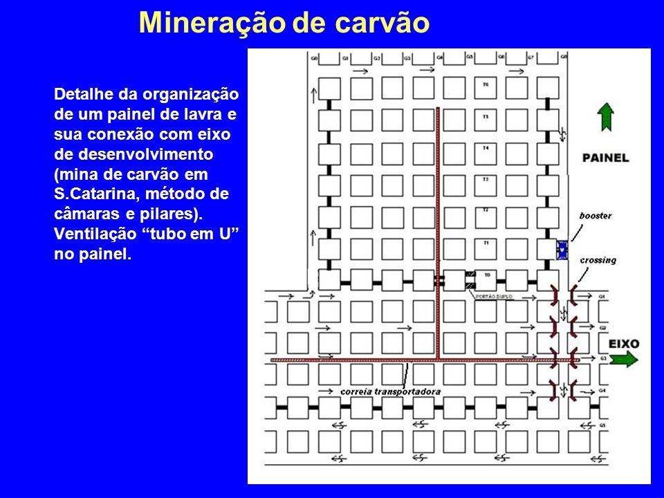 Mineração de carvão 4/2/2017.