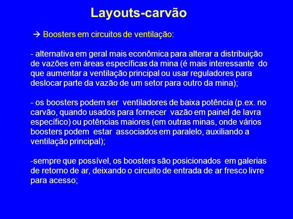 Layouts-carvão  Boosters em circuitos de ventilação: