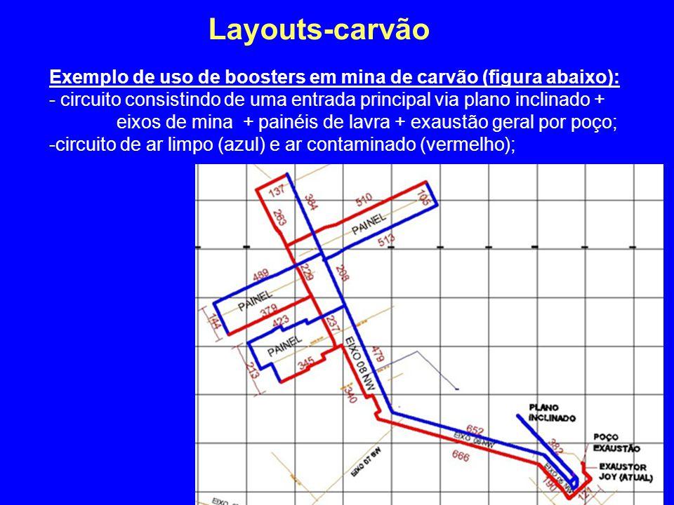 Layouts-carvão 4/2/2017. Exemplo de uso de boosters em mina de carvão (figura abaixo):