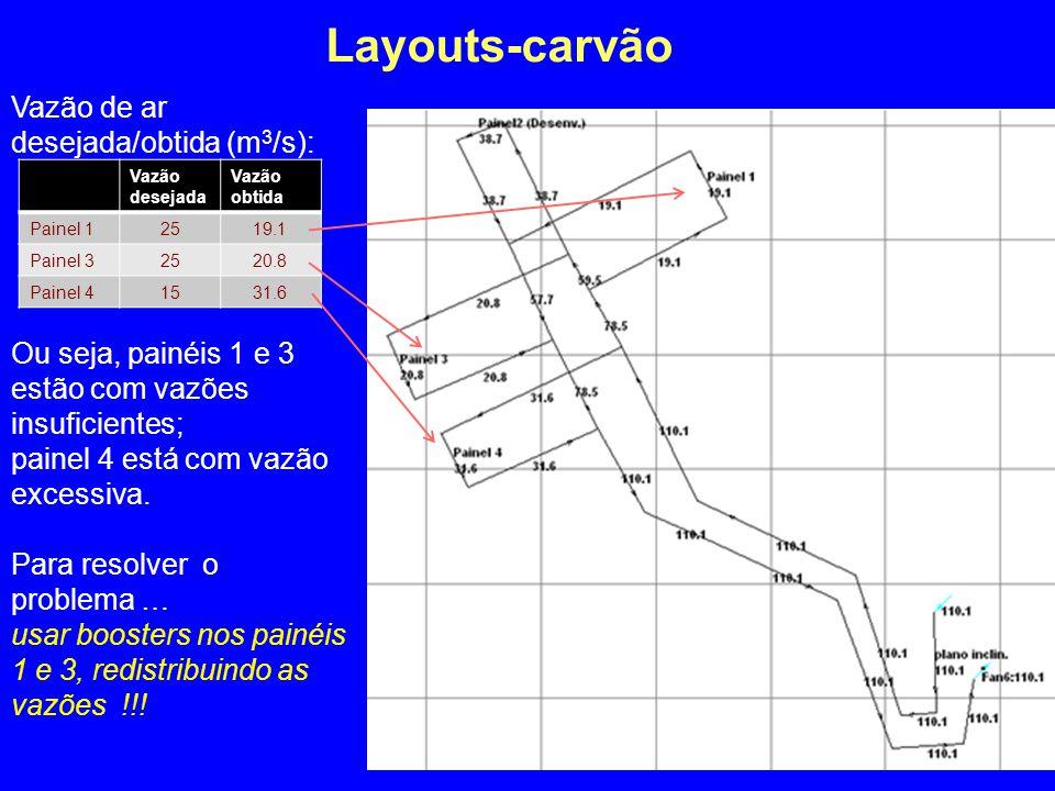 Layouts-carvão Vazão de ar desejada/obtida (m3/s):