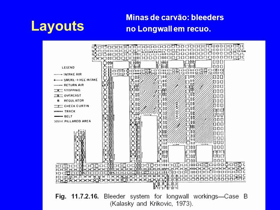 Layouts Minas de carvão: bleeders no Longwall em recuo. 4/2/2017
