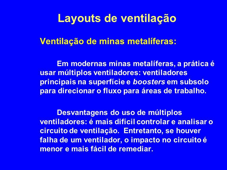 Layouts de ventilação Ventilação de minas metalíferas: