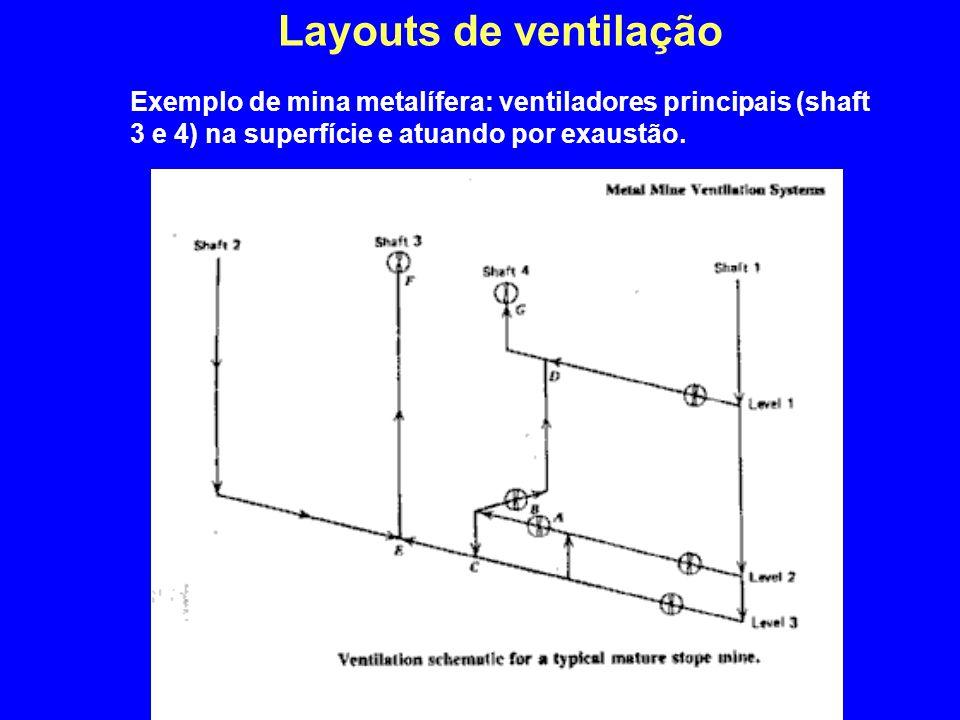 Layouts de ventilação 4/2/2017.