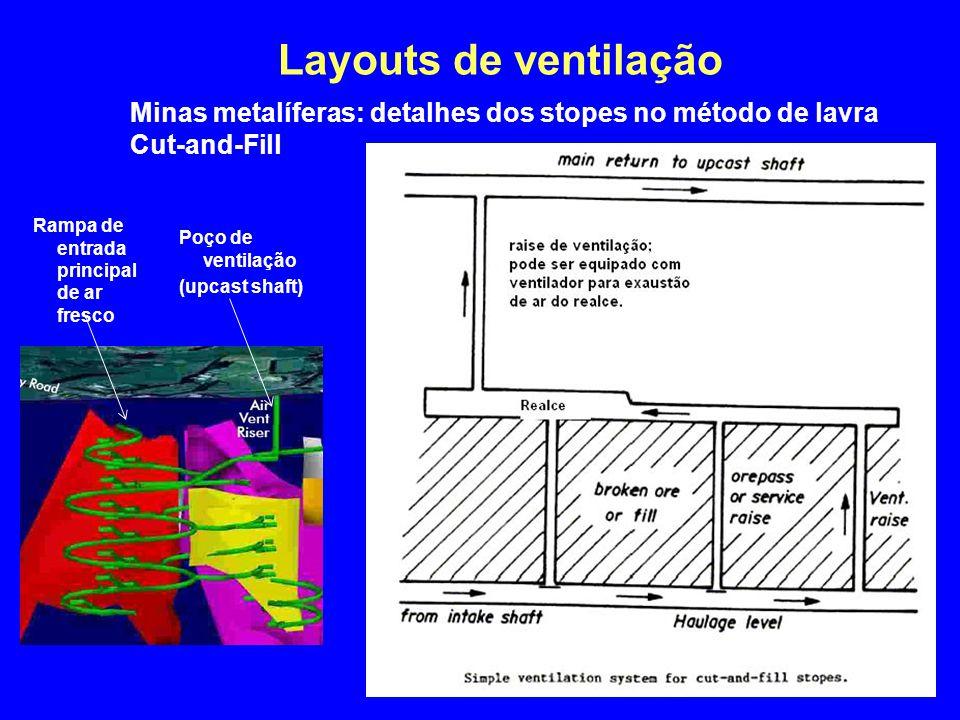 Layouts de ventilação 4/2/2017. Minas metalíferas: detalhes dos stopes no método de lavra Cut-and-Fill.
