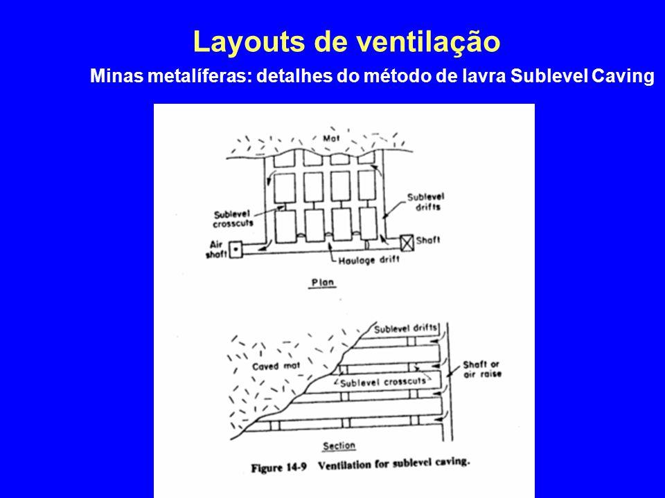 Layouts de ventilação 4/2/2017 Minas metalíferas: detalhes do método de lavra Sublevel Caving