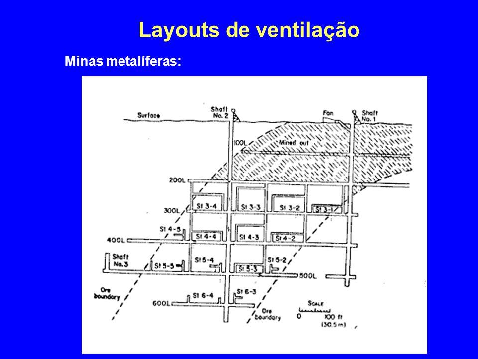 Layouts de ventilação 4/2/2017 Minas metalíferas: