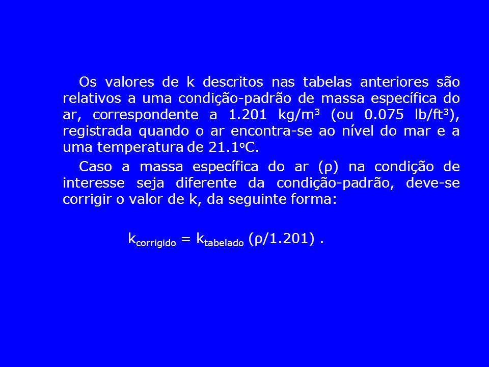 Os valores de k descritos nas tabelas anteriores são relativos a uma condição-padrão de massa específica do ar, correspondente a 1.201 kg/m3 (ou 0.075 lb/ft3), registrada quando o ar encontra-se ao nível do mar e a uma temperatura de 21.1oC.