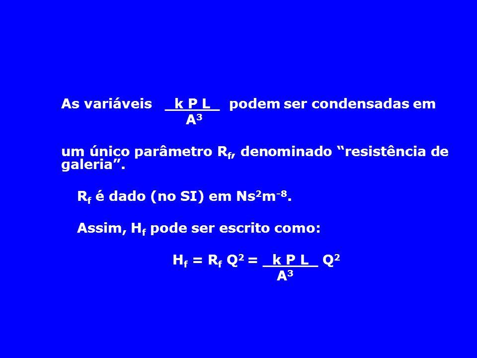 As variáveis _k P L_ podem ser condensadas em