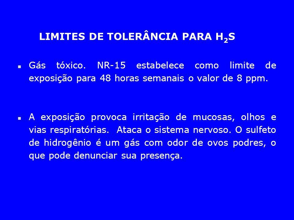 LIMITES DE TOLERÂNCIA PARA H2S