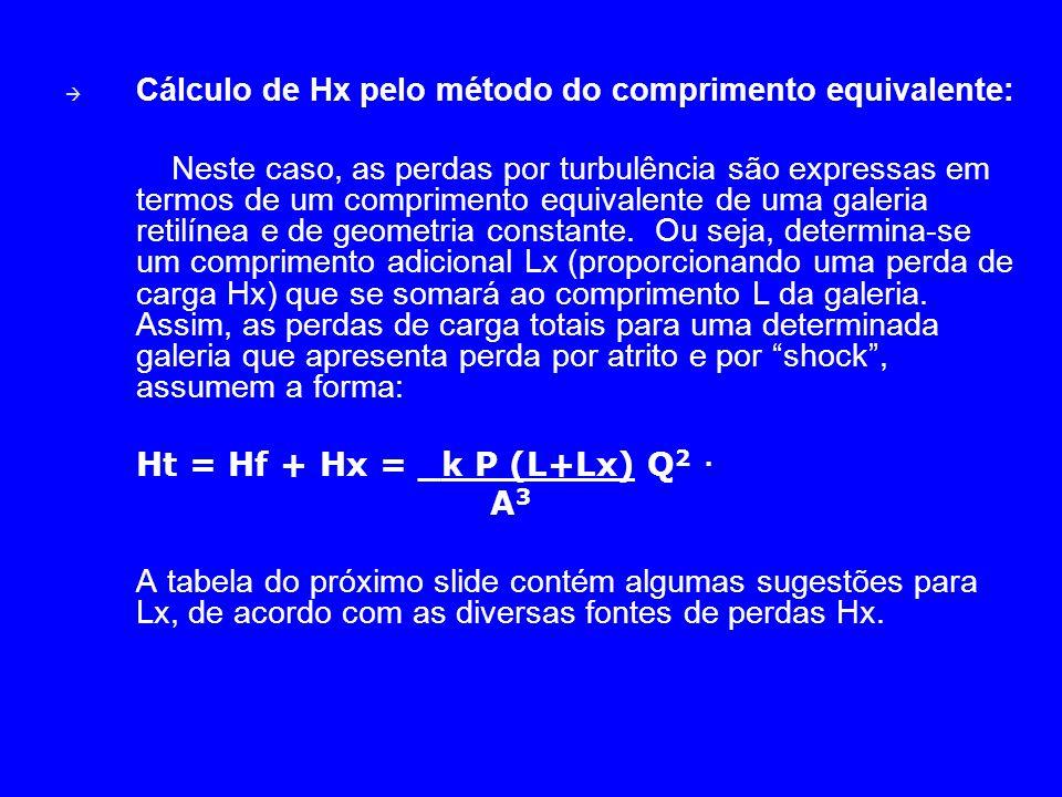 Cálculo de Hx pelo método do comprimento equivalente: