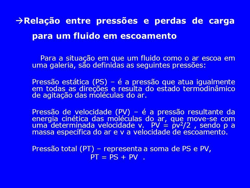 Relação entre pressões e perdas de carga para um fluido em escoamento