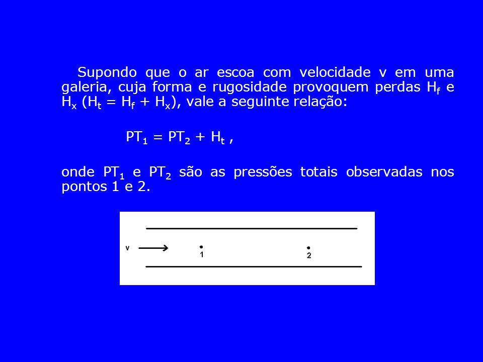onde PT1 e PT2 são as pressões totais observadas nos pontos 1 e 2.