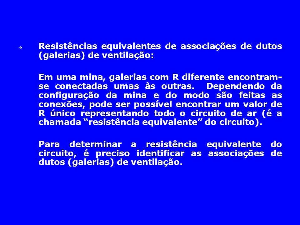 Resistências equivalentes de associações de dutos (galerias) de ventilação: