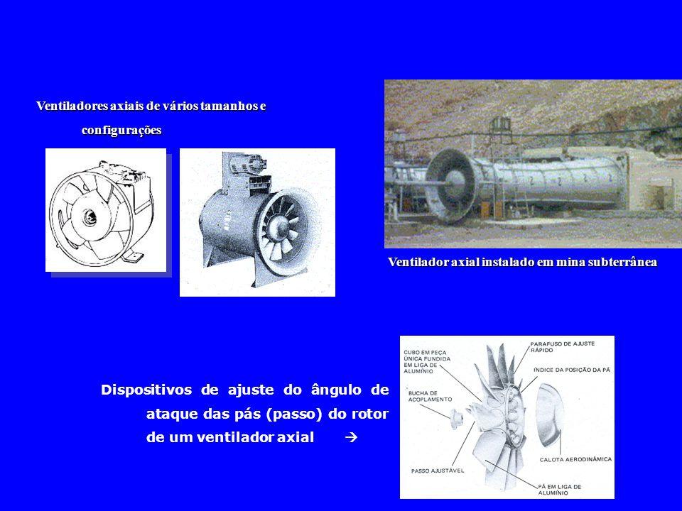 Ventiladores axiais de vários tamanhos e configurações
