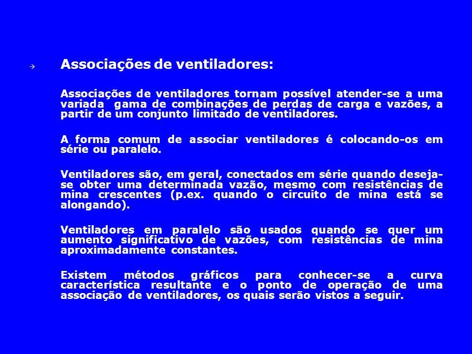 Associações de ventiladores: