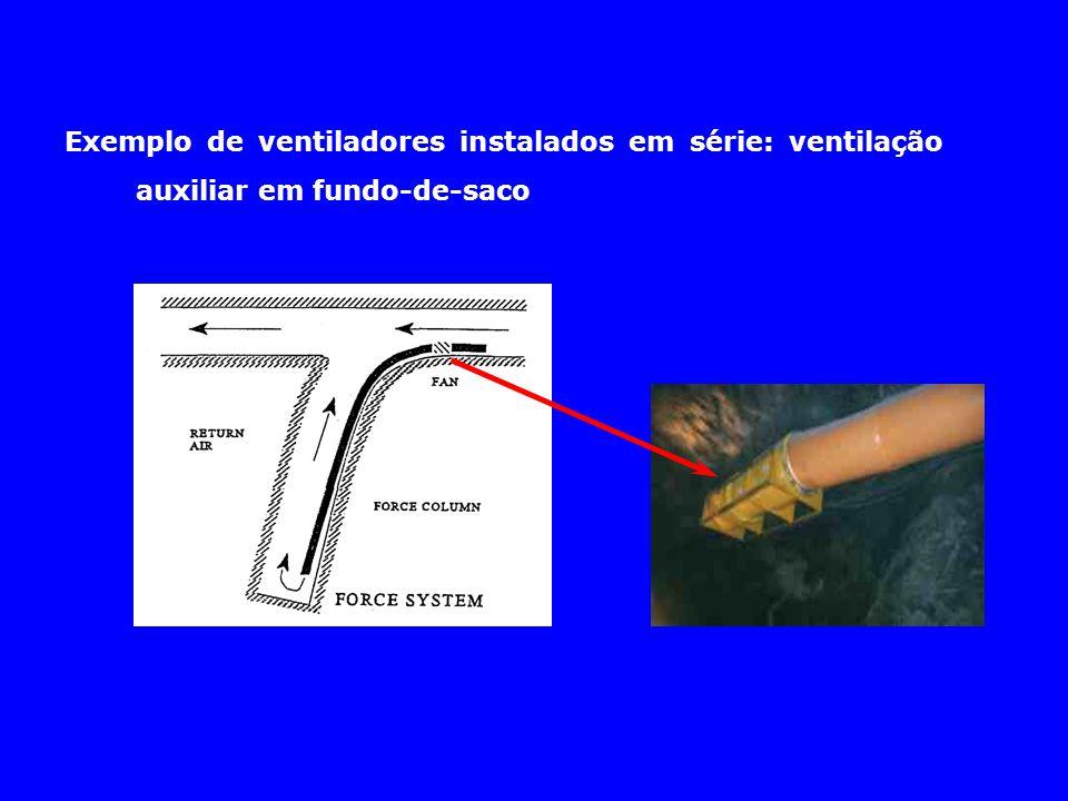 Exemplo de ventiladores instalados em série: ventilação auxiliar em fundo-de-saco