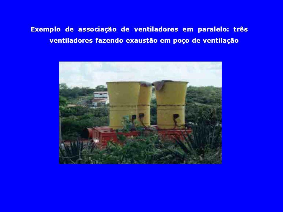 Exemplo de associação de ventiladores em paralelo: três ventiladores fazendo exaustão em poço de ventilação