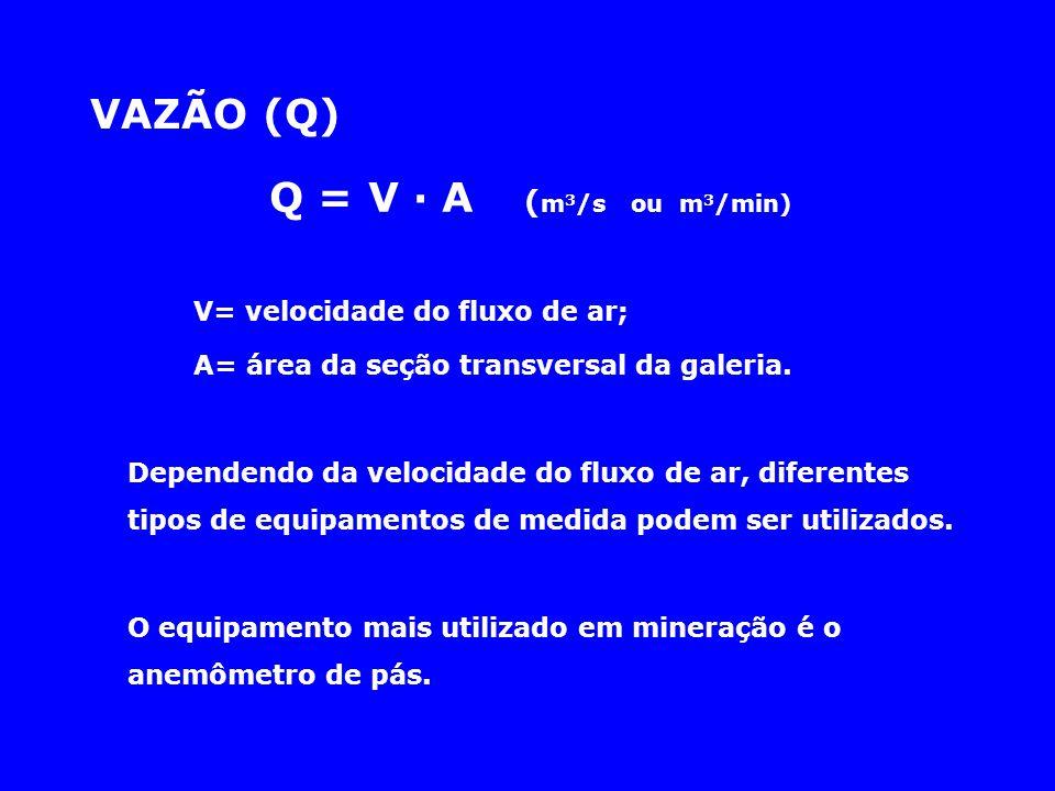 VAZÃO (Q) Q = V · A (m3/s ou m3/min) V= velocidade do fluxo de ar;