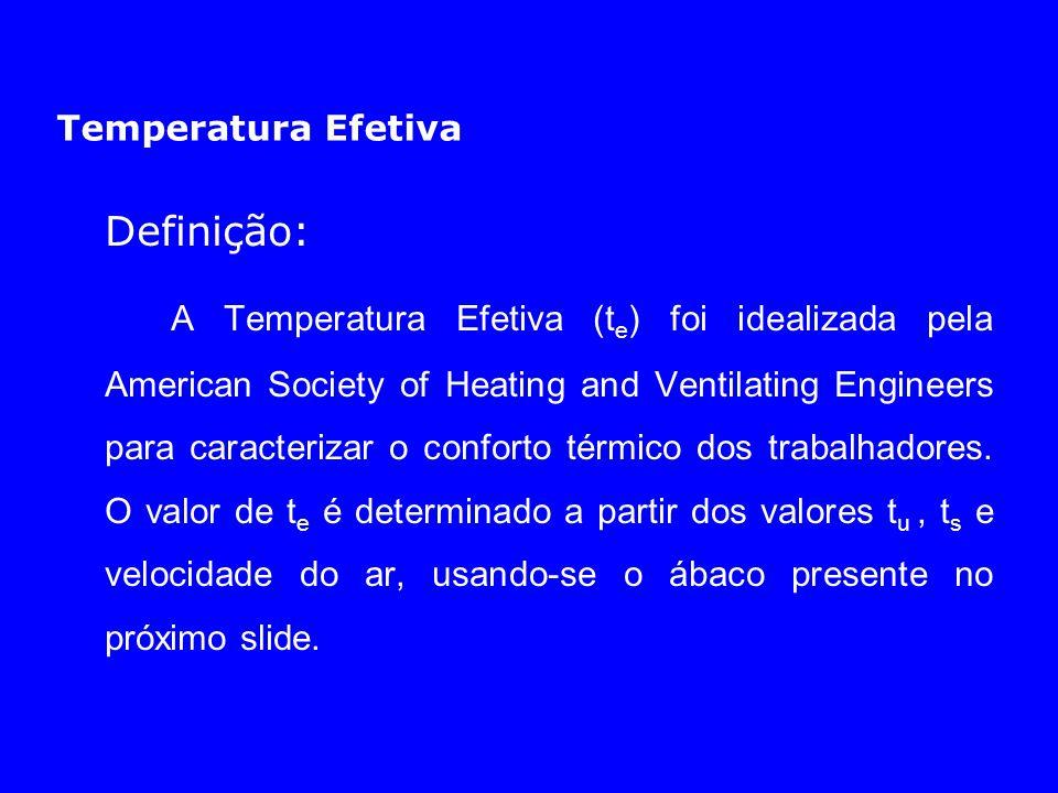 Temperatura Efetiva Definição: