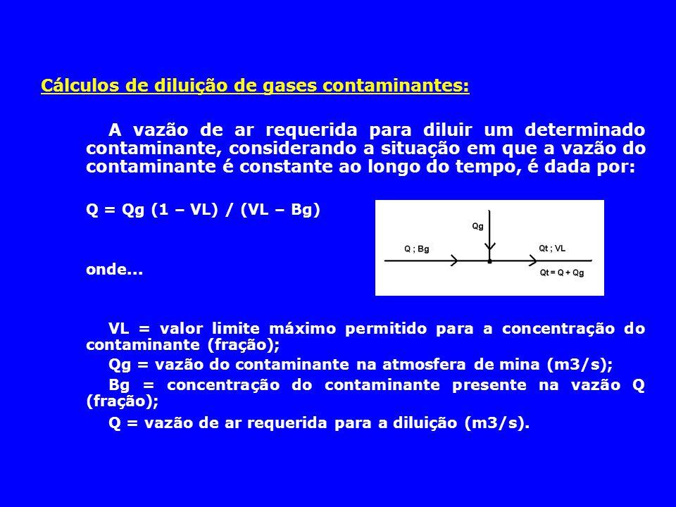 Cálculos de diluição de gases contaminantes: