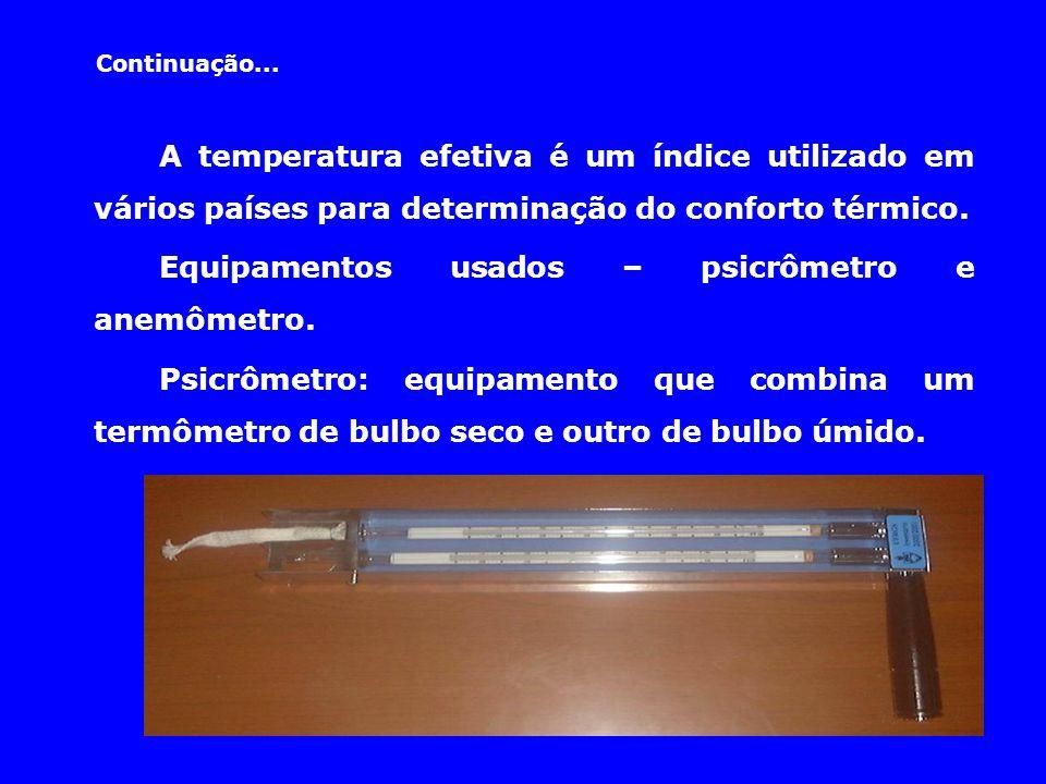 Equipamentos usados – psicrômetro e anemômetro.