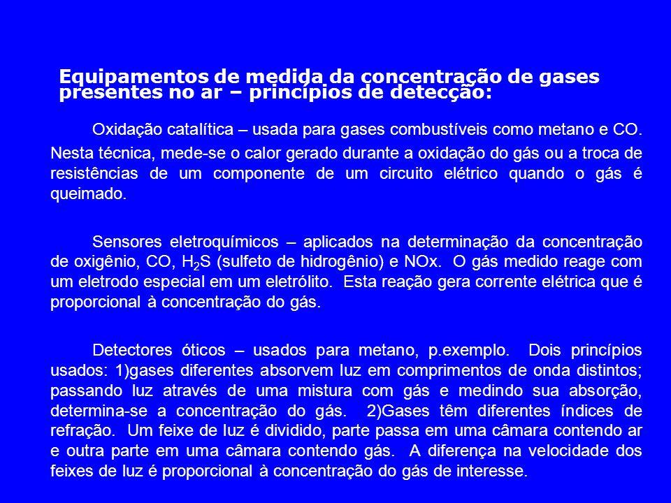 Equipamentos de medida da concentração de gases presentes no ar – princípios de detecção: