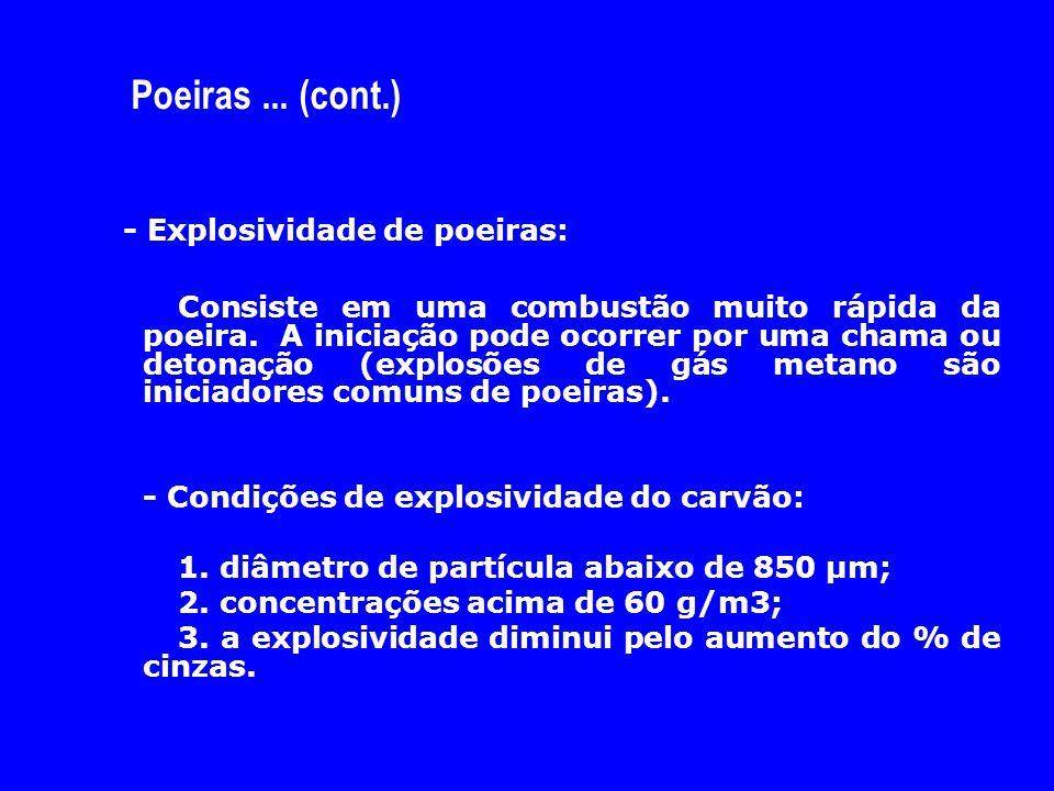 Poeiras ... (cont.) - Explosividade de poeiras: