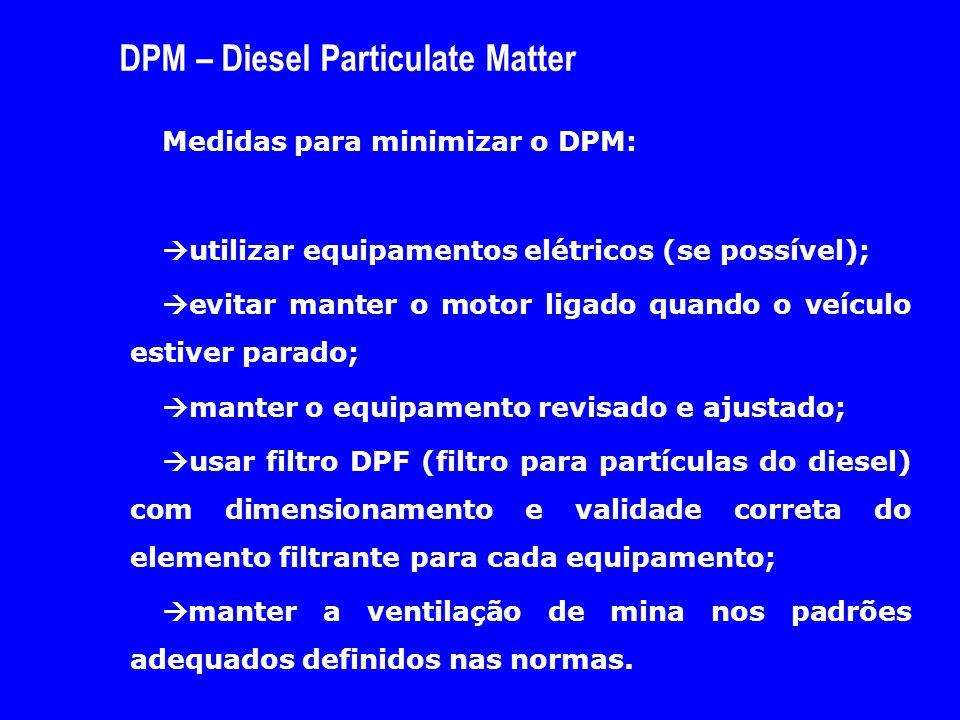 DPM – Diesel Particulate Matter