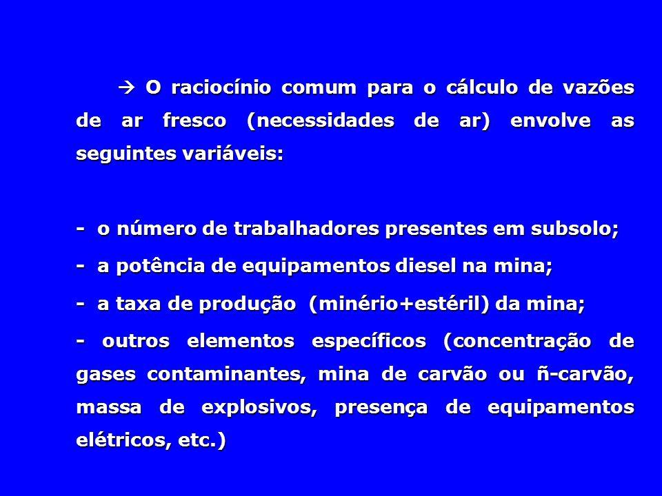  O raciocínio comum para o cálculo de vazões de ar fresco (necessidades de ar) envolve as seguintes variáveis: