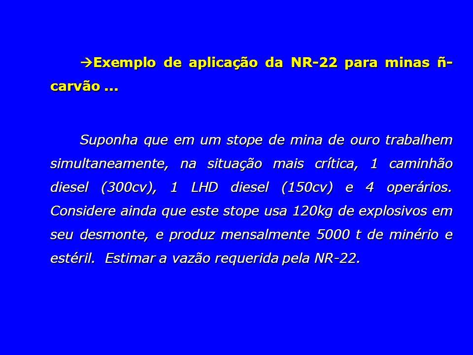 Exemplo de aplicação da NR-22 para minas ñ-carvão ...