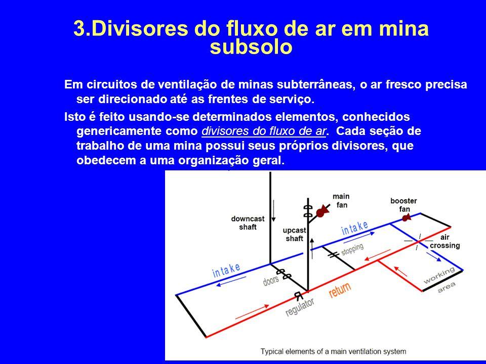 3.Divisores do fluxo de ar em mina subsolo