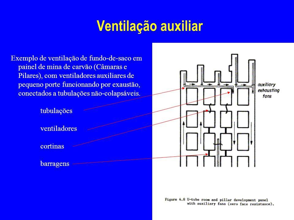 4/2/2017 Ventilação auxiliar.