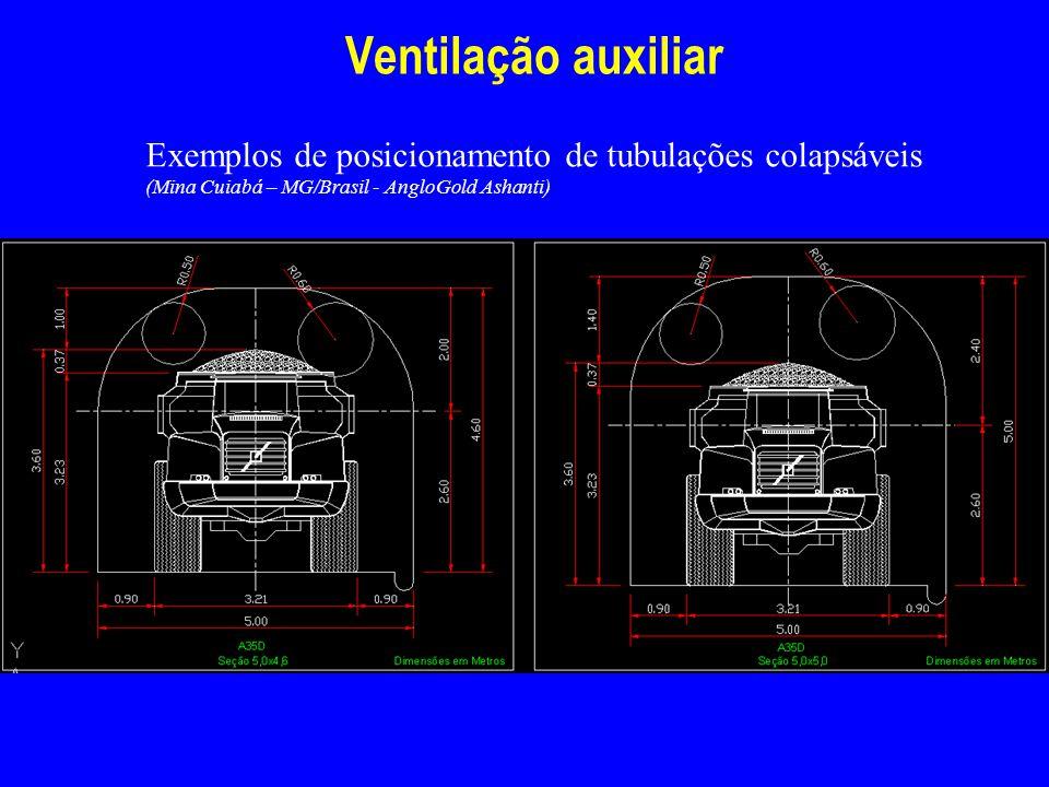 4/2/2017 Ventilação auxiliar. Exemplos de posicionamento de tubulações colapsáveis.