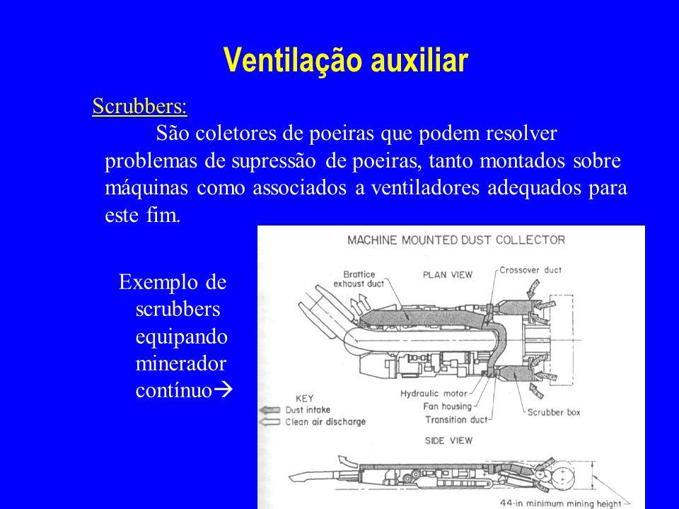 4/2/2017 Ventilação auxiliar. Scrubbers: