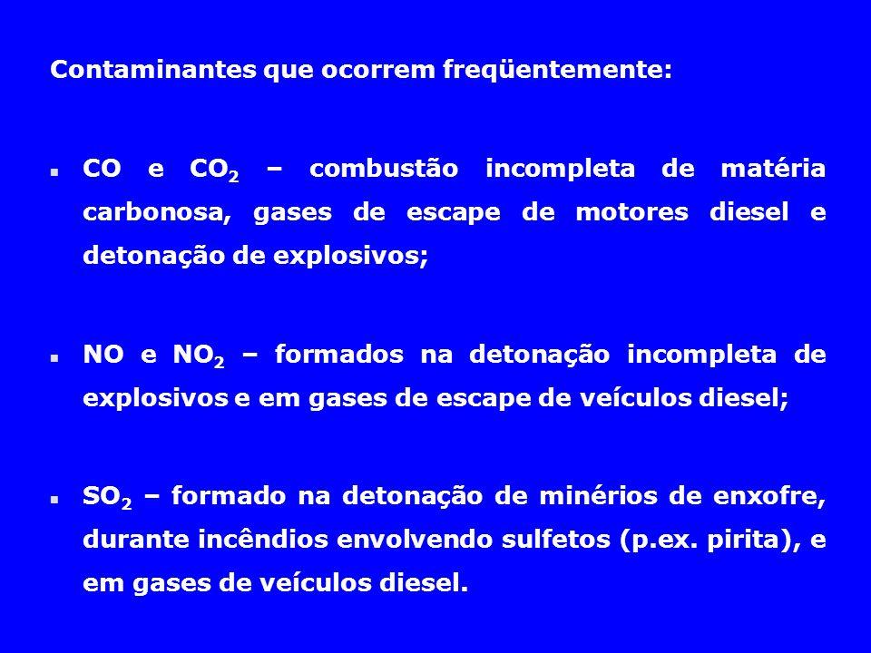 Contaminantes que ocorrem freqüentemente: