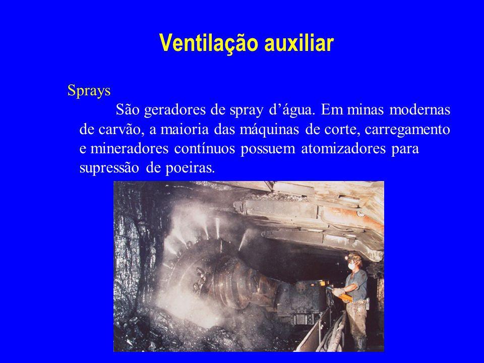 Ventilação auxiliar Sprays