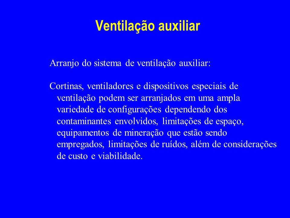 Ventilação auxiliar Arranjo do sistema de ventilação auxiliar: