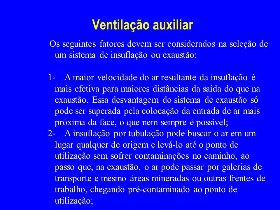 4/2/2017 Ventilação auxiliar. Os seguintes fatores devem ser considerados na seleção de um sistema de insuflação ou exaustão: