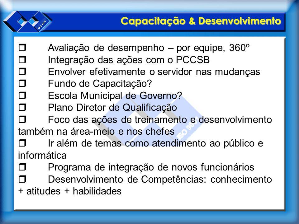 Capacitação & Desenvolvimento