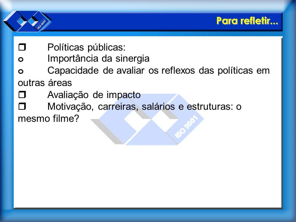 Para refletir... r Políticas públicas: o Importância da sinergia. o Capacidade de avaliar os reflexos das políticas em outras áreas.