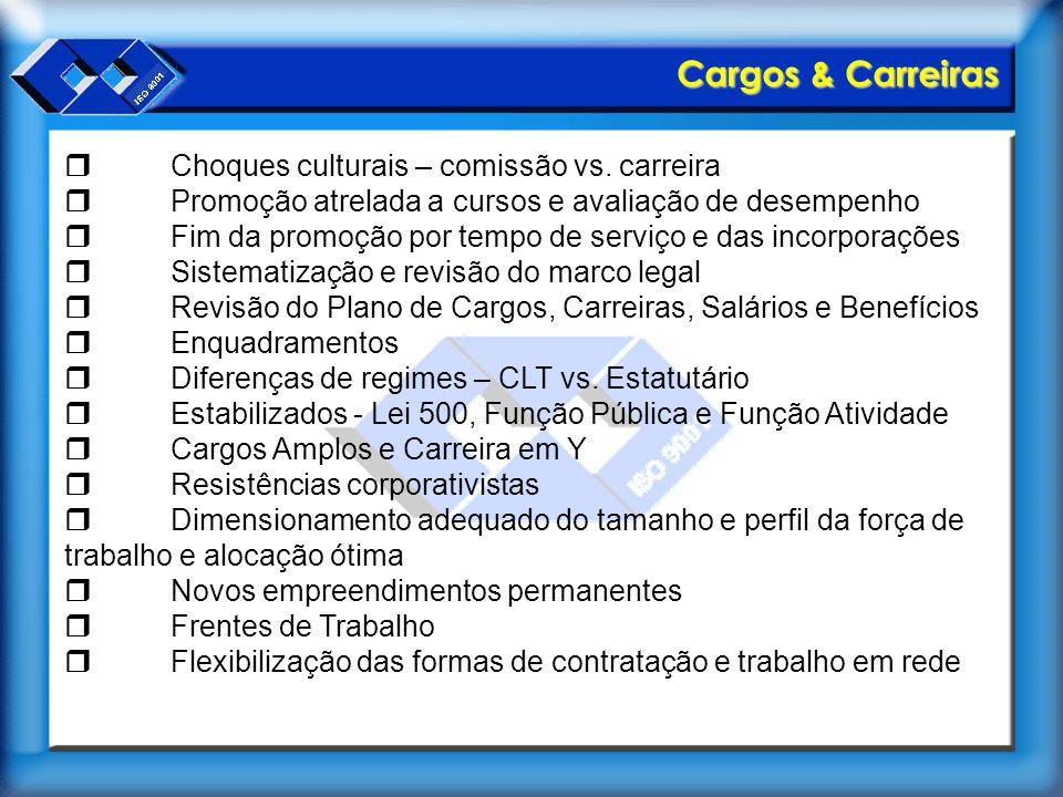 Cargos & Carreiras r Choques culturais – comissão vs. carreira