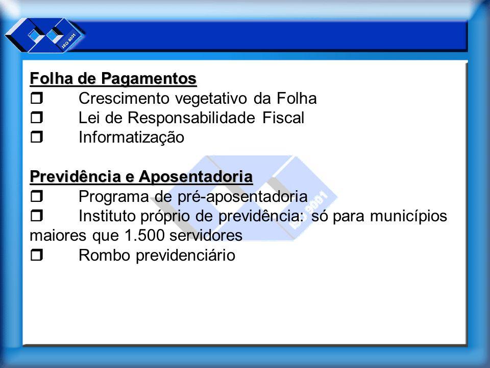 Folha de Pagamentos r Crescimento vegetativo da Folha. r Lei de Responsabilidade Fiscal. r Informatização.