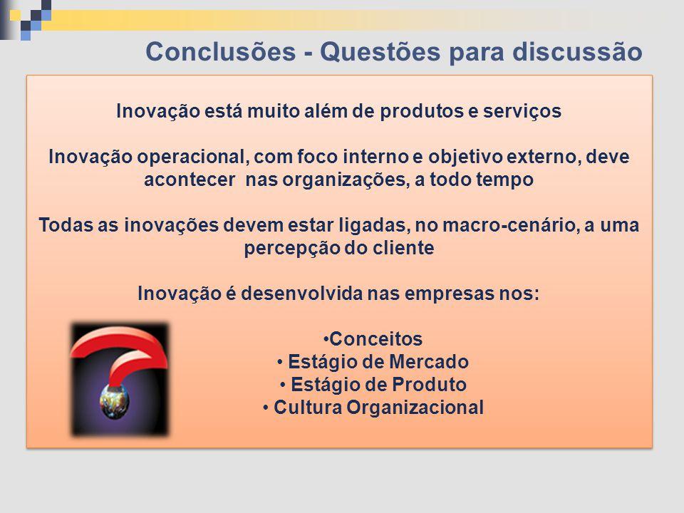 Conclusões - Questões para discussão
