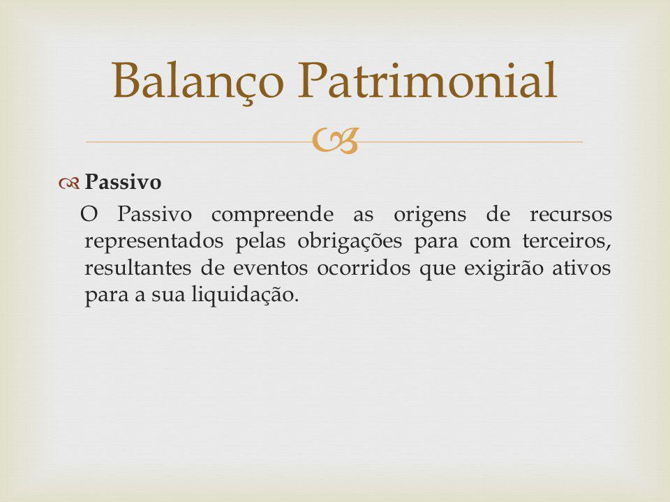 Balanço Patrimonial Passivo