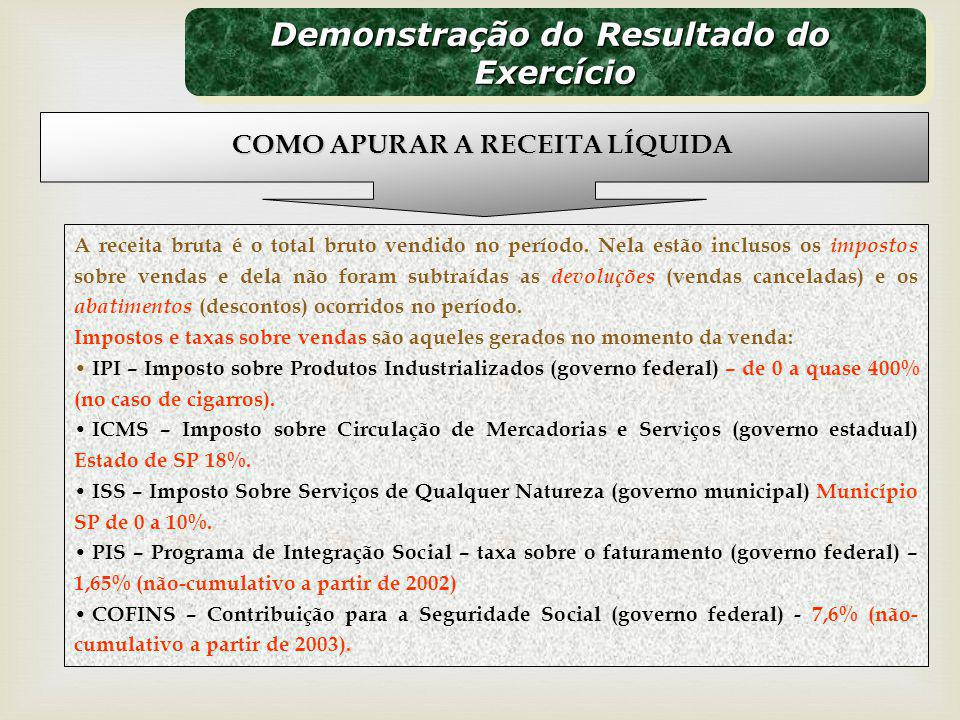 Demonstração do Resultado do COMO APURAR A RECEITA LÍQUIDA