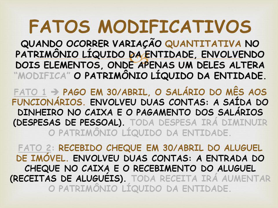 FATOS MODIFICATIVOS