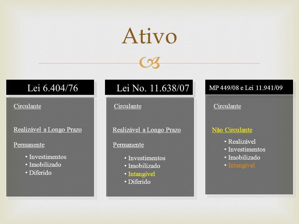 Ativo Lei 6.404/76 Lei No. 11.638/07 MP 449/08 e Lei 11.941/09